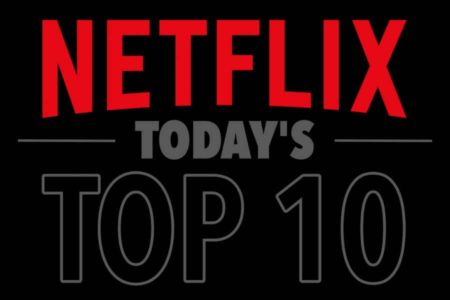 A Guide to Netflix's Current Top Ten List