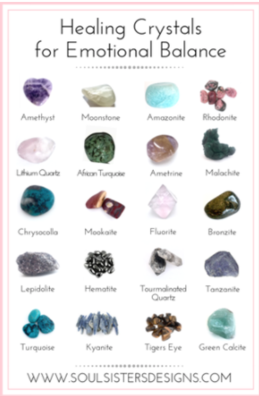 Crystals, Authentic or Fraud?